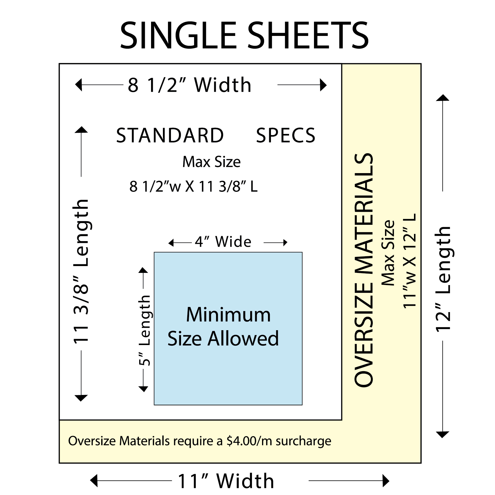 PrePrint Spec for Single Sheets